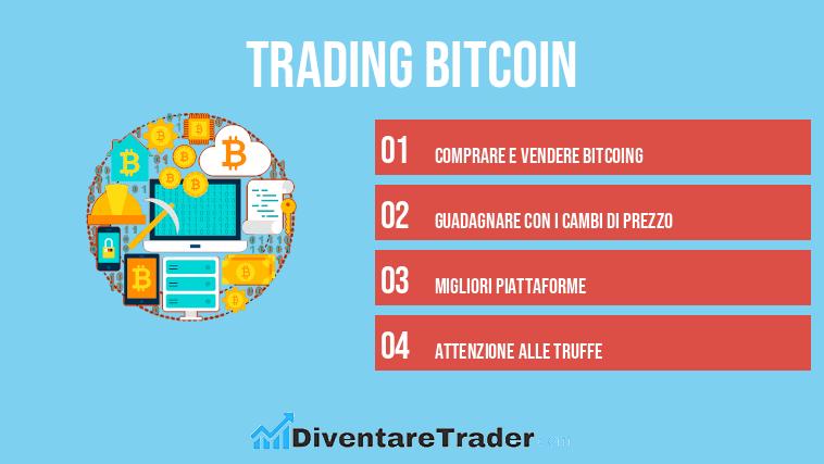 licenze di servizi monetari per il trading di bitcoin migliori trader italia