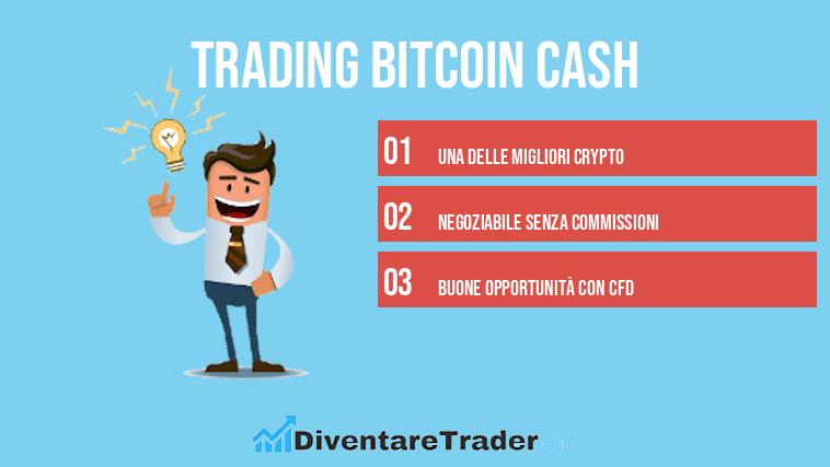 investire in app bitcoin cash lavoro computer da casa