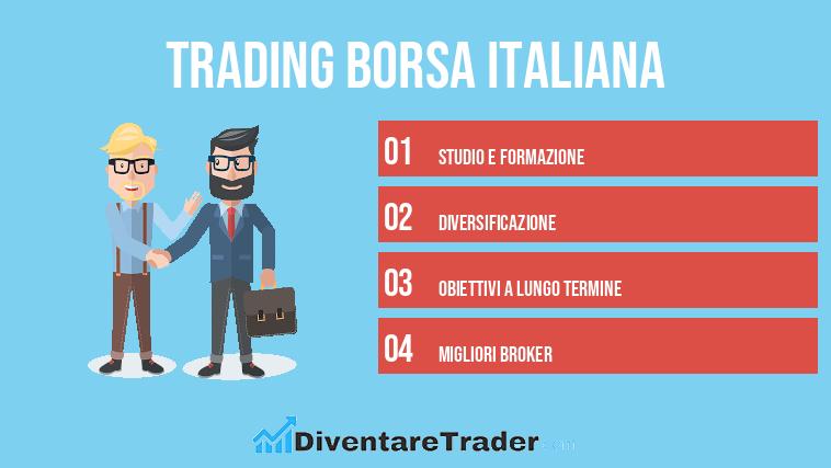 trading online borsa italiana spread fineco