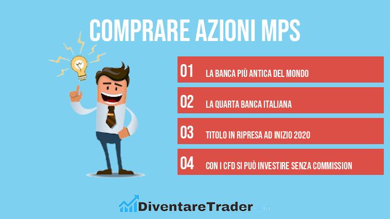 Azioni MPS Banca Monte Paschi di Siena 2021: Comprare Conviene?