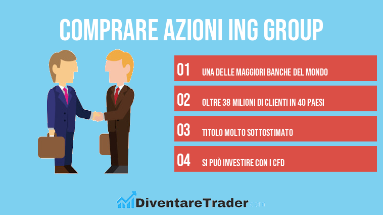comprare azioni ing group