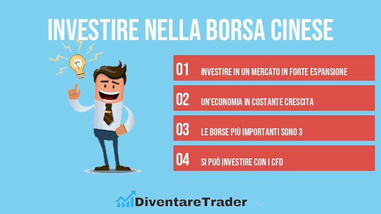 Le classifiche dei migliori e dei peggiori titoli della borsa italiana ...